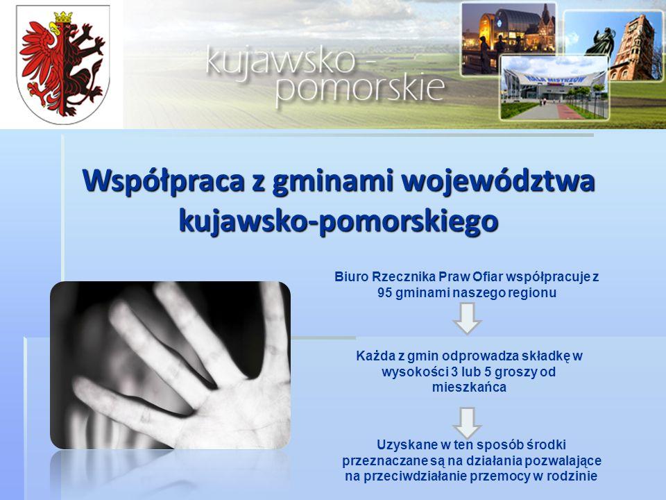Współpraca z gminami województwa kujawsko-pomorskiego