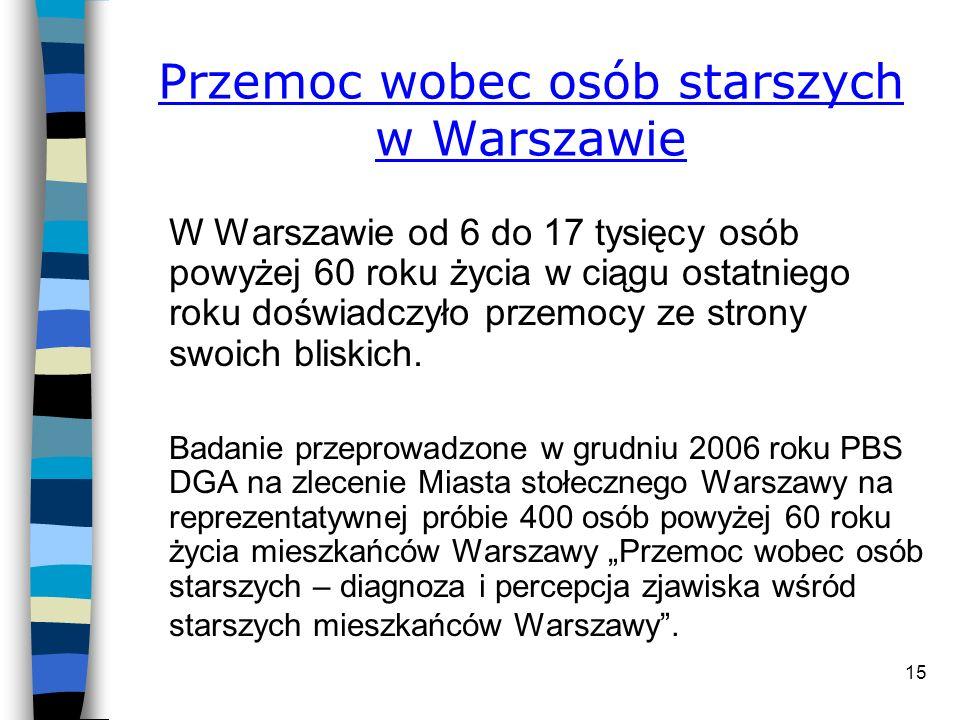 Przemoc wobec osób starszych w Warszawie