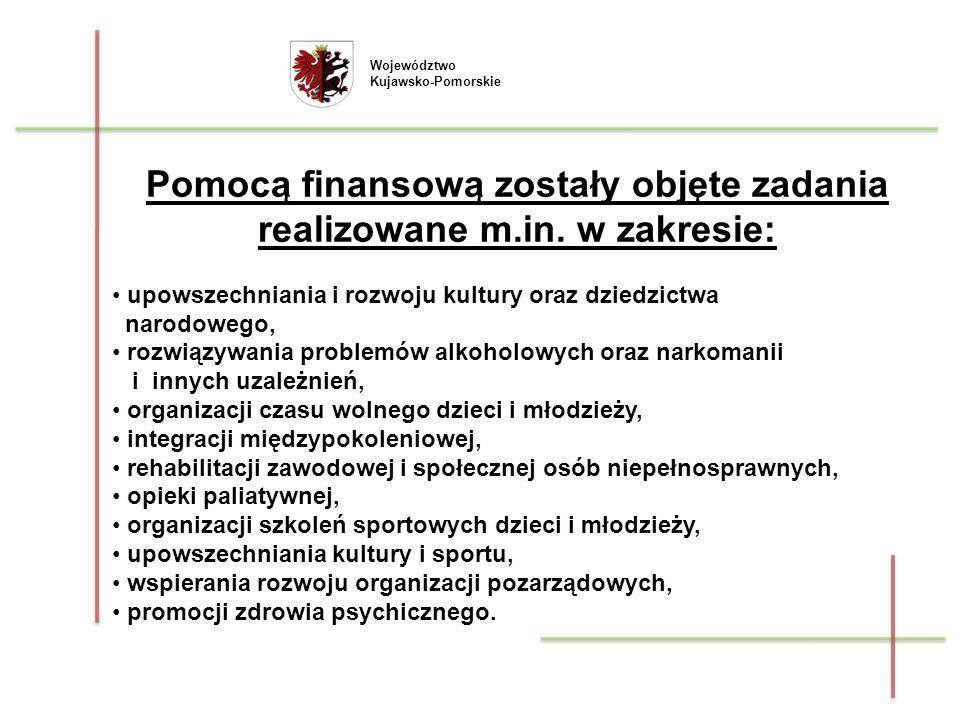 Pomocą finansową zostały objęte zadania realizowane m.in. w zakresie:
