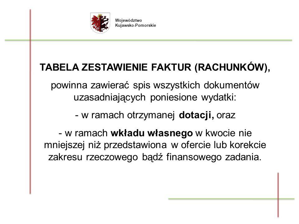 TABELA ZESTAWIENIE FAKTUR (RACHUNKÓW),