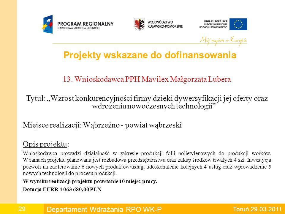 Projekty wskazane do dofinansowania
