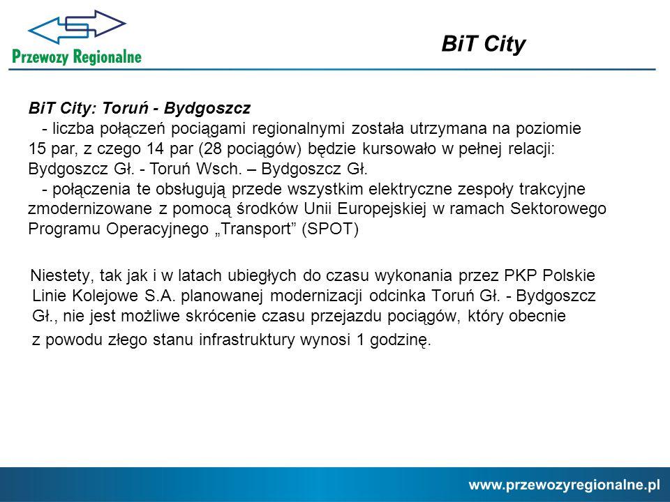 BiT City BiT City: Toruń - Bydgoszcz