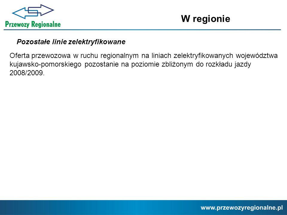 W regionie Pozostałe linie zelektryfikowane