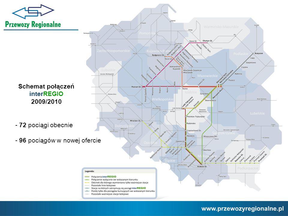 Schemat połączeń interREGIO 2009/2010 72 pociągi obecnie 96 pociągów w nowej ofercie