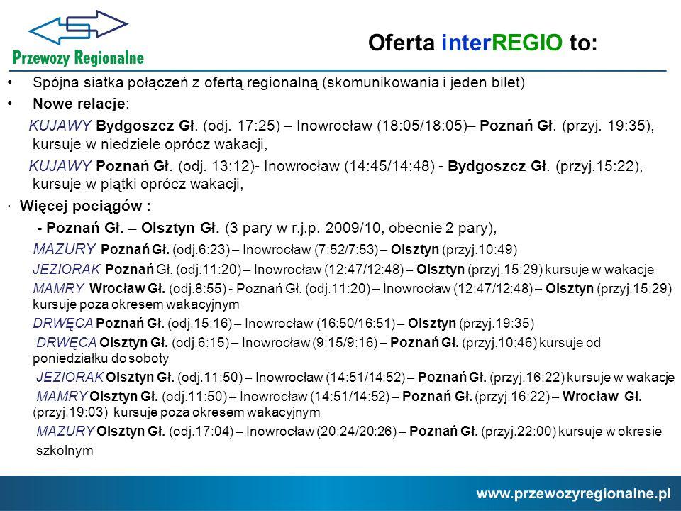 Oferta interREGIO to: Spójna siatka połączeń z ofertą regionalną (skomunikowania i jeden bilet) Nowe relacje: