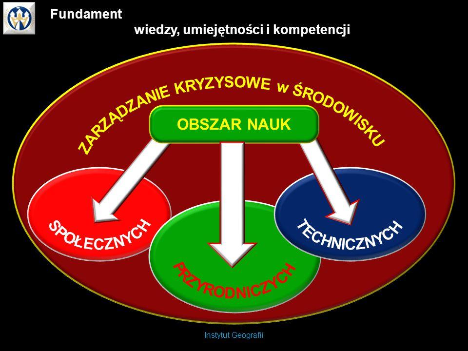 wiedzy, umiejętności i kompetencji ZARZĄDZANIE KRYZYSOWE w ŚRODOWISKU