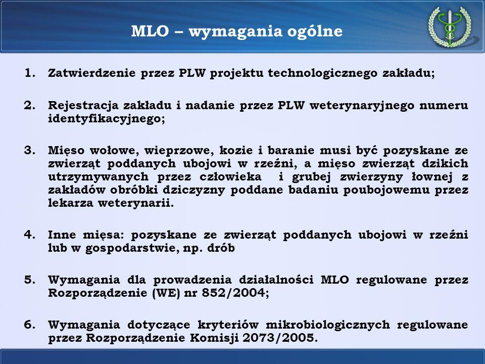 MLO – wymagania ogólneZatwierdzenie przez PLW projektu technologicznego zakładu;