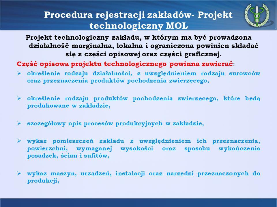 Procedura rejestracji zakładów- Projekt technologiczny MOL
