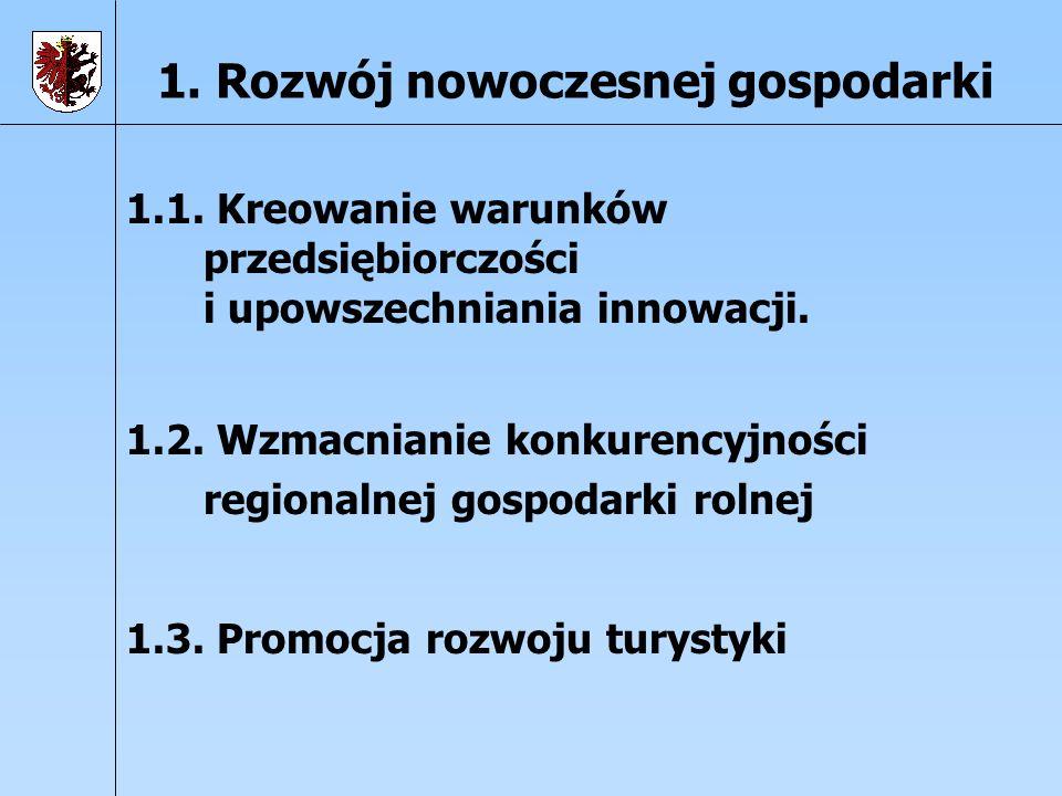 1. Rozwój nowoczesnej gospodarki
