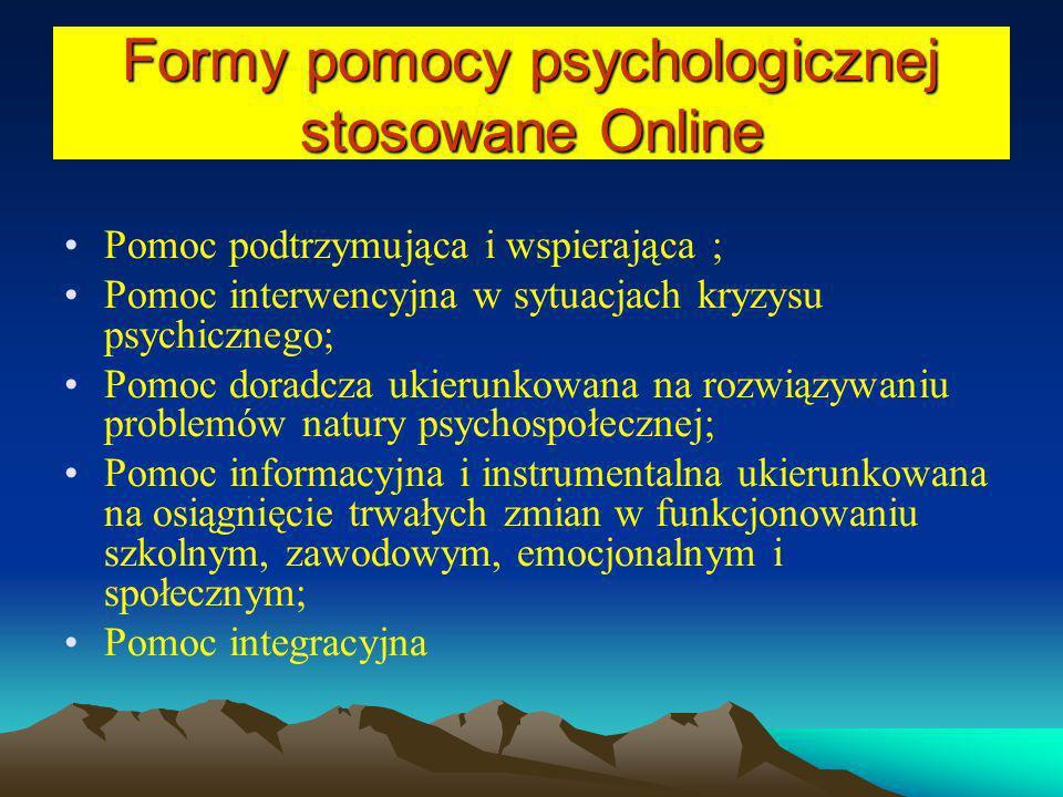 Formy pomocy psychologicznej stosowane Online