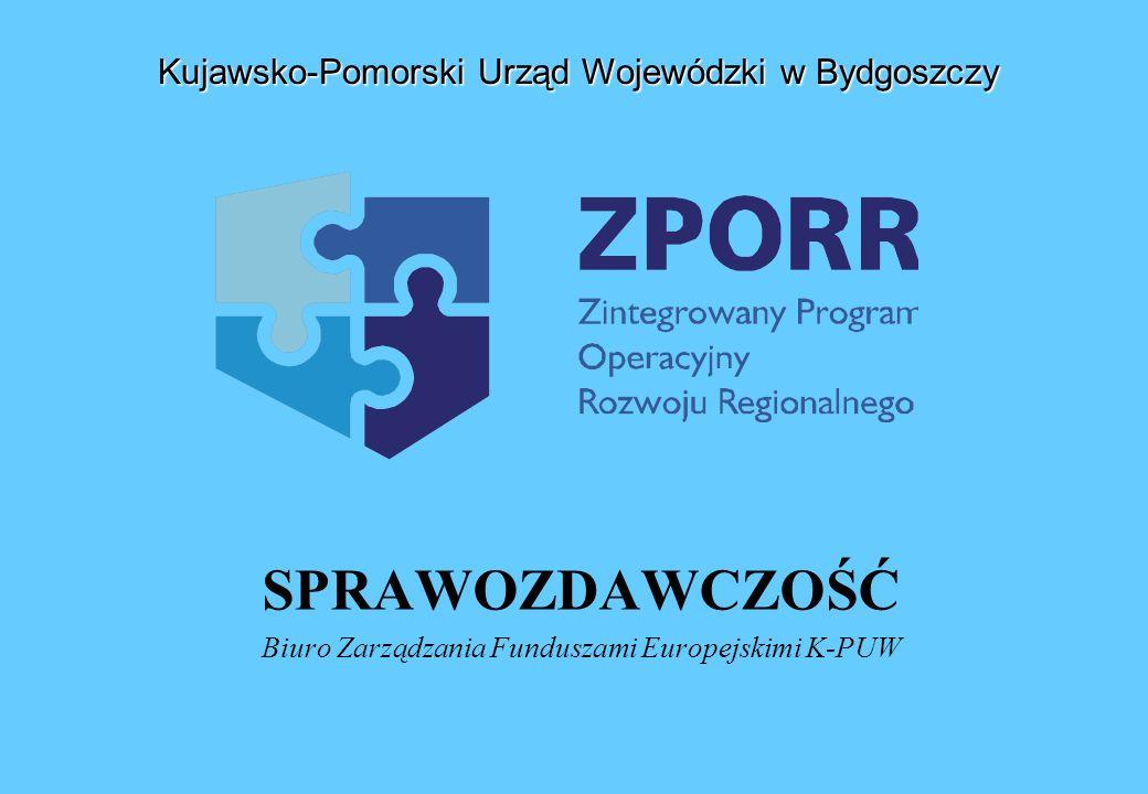SPRAWOZDAWCZOŚĆ Biuro Zarządzania Funduszami Europejskimi K-PUW