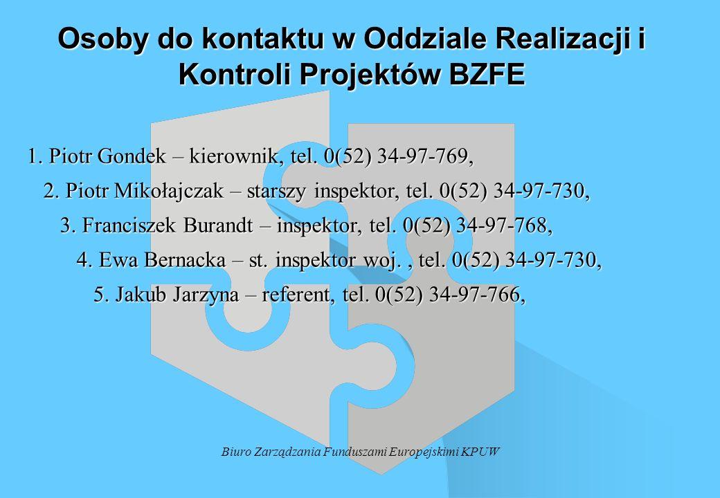 Osoby do kontaktu w Oddziale Realizacji i Kontroli Projektów BZFE