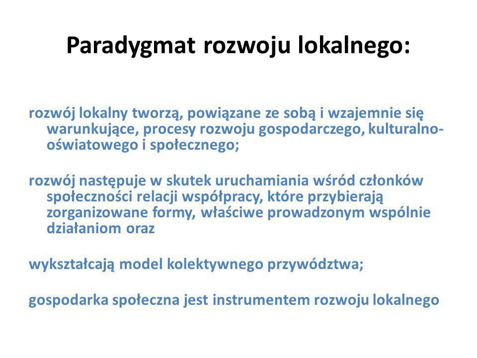 Paradygmat rozwoju lokalnego: