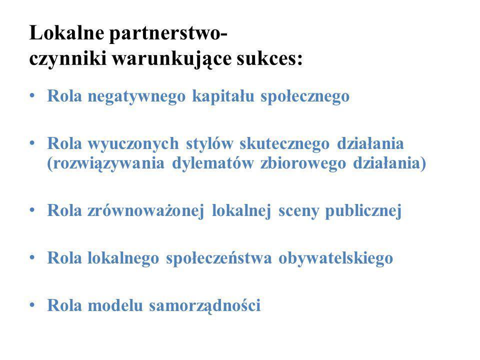 Lokalne partnerstwo- czynniki warunkujące sukces: