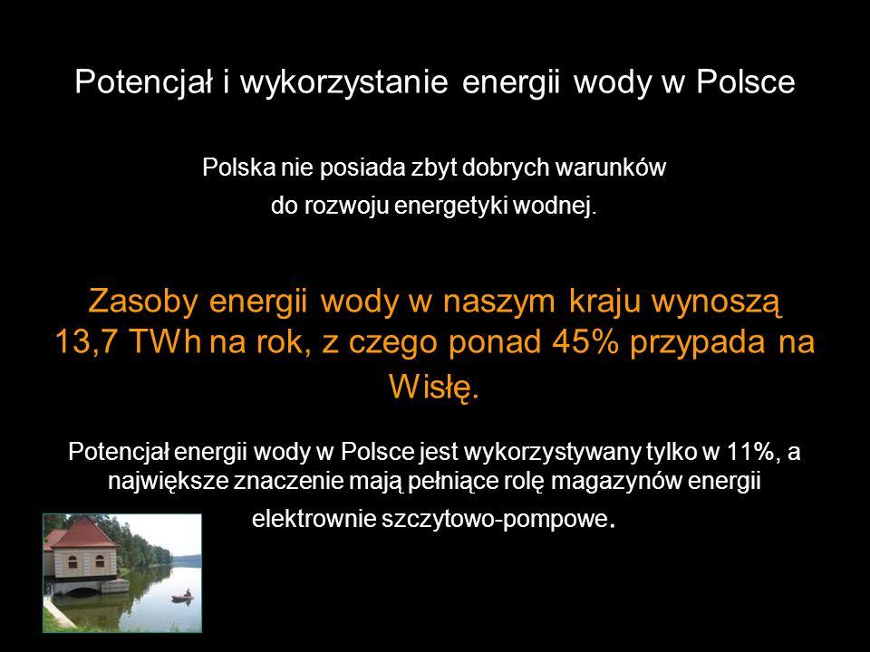 Potencjał i wykorzystanie energii wody w Polsce