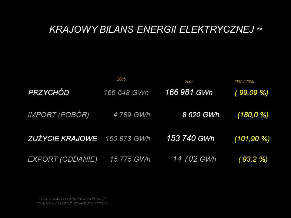 KRAJOWY BILANS ENERGII ELEKTRYCZNEJ **