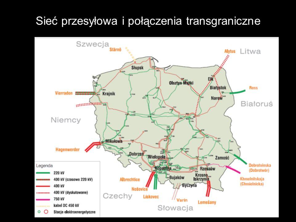 Sieć przesyłowa i połączenia transgraniczne