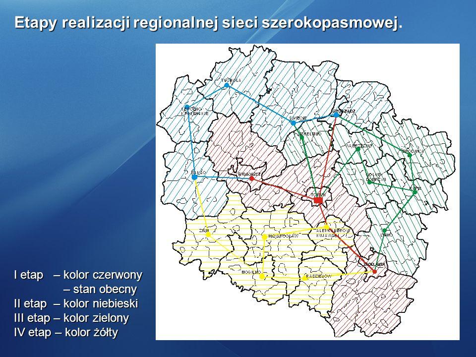 Etapy realizacji regionalnej sieci szerokopasmowej.