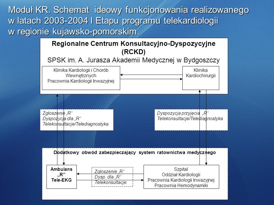 Regionalne Centrum Konsultacyjno-Dyspozycyjne (RCKD)