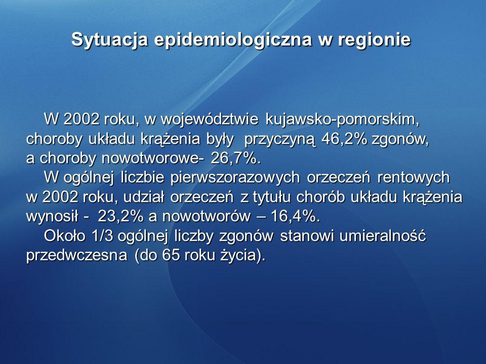 Sytuacja epidemiologiczna w regionie