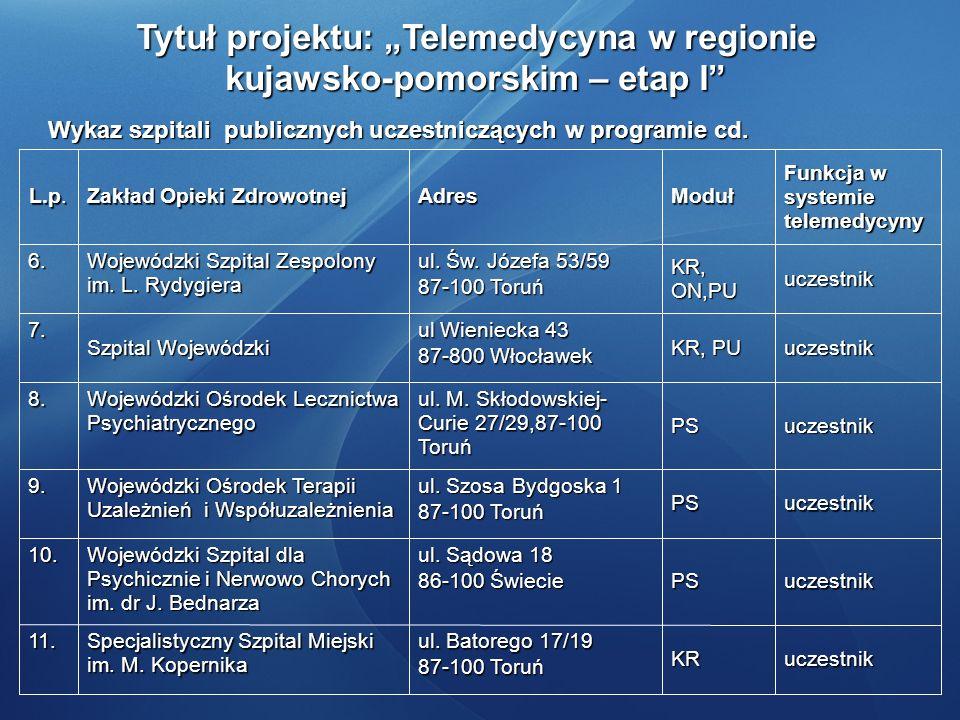"""Tytuł projektu: """"Telemedycyna w regionie kujawsko-pomorskim – etap I"""
