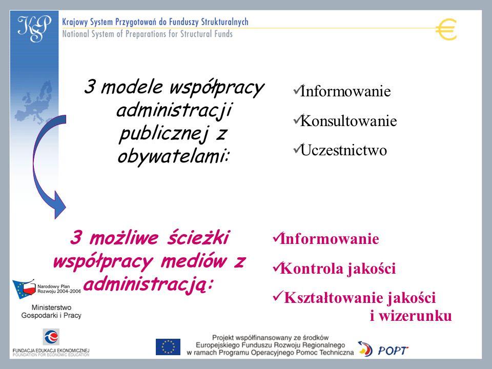 3 modele współpracy administracji publicznej z obywatelami: