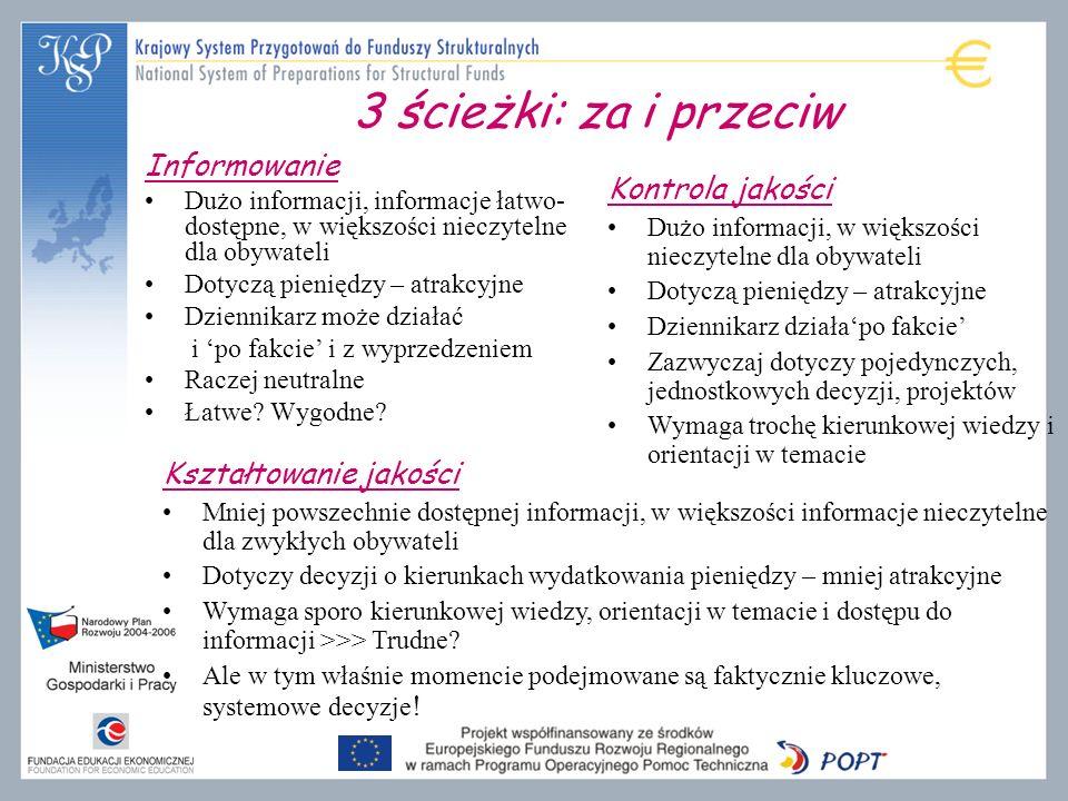 3 ścieżki: za i przeciw Informowanie Kontrola jakości