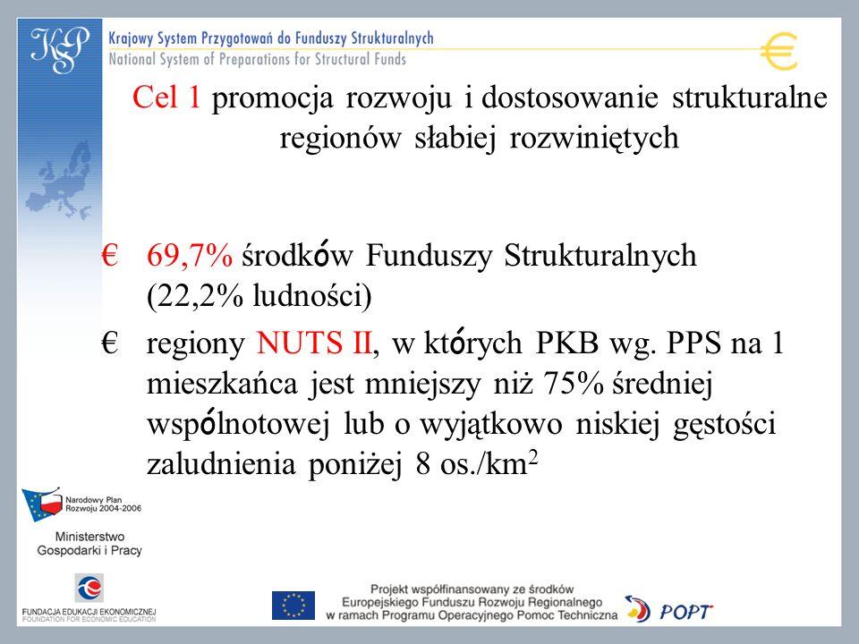 Cel 1 promocja rozwoju i dostosowanie strukturalne regionów słabiej rozwiniętych