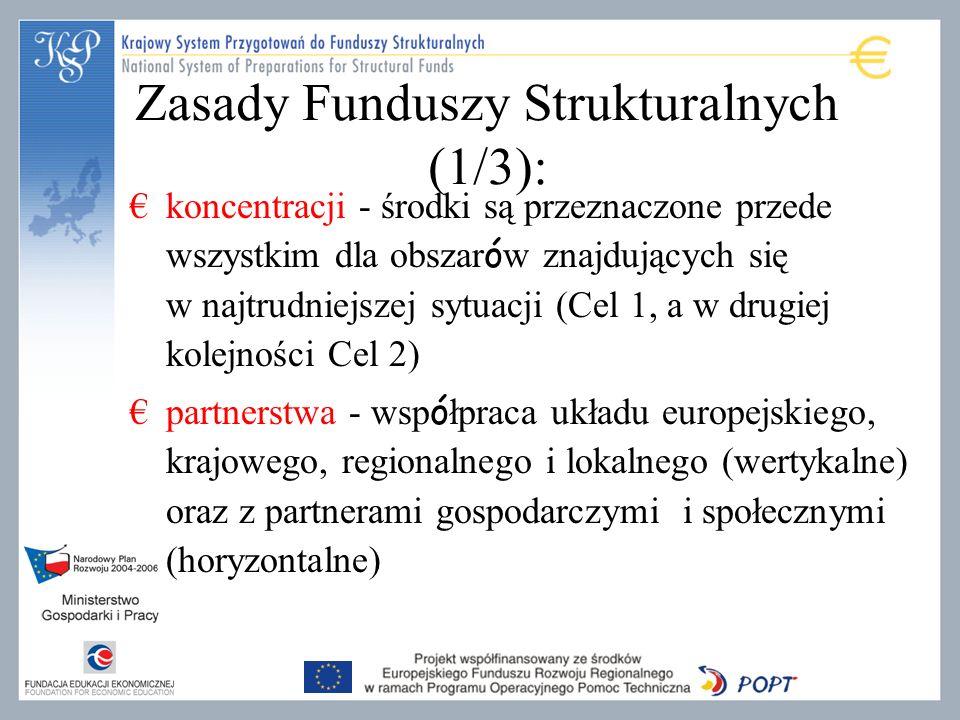 Zasady Funduszy Strukturalnych (1/3):