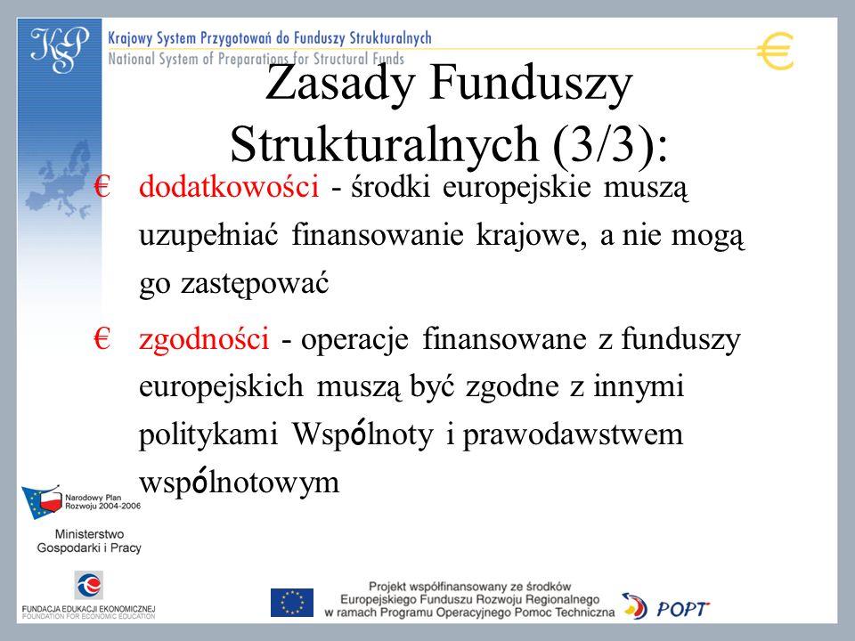 Zasady Funduszy Strukturalnych (3/3):