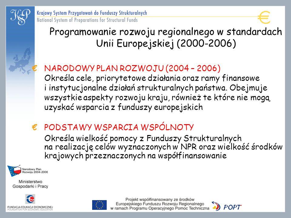 Programowanie rozwoju regionalnego w standardach Unii Europejskiej (2000-2006)