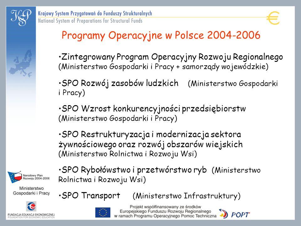 Programy Operacyjne w Polsce 2004-2006
