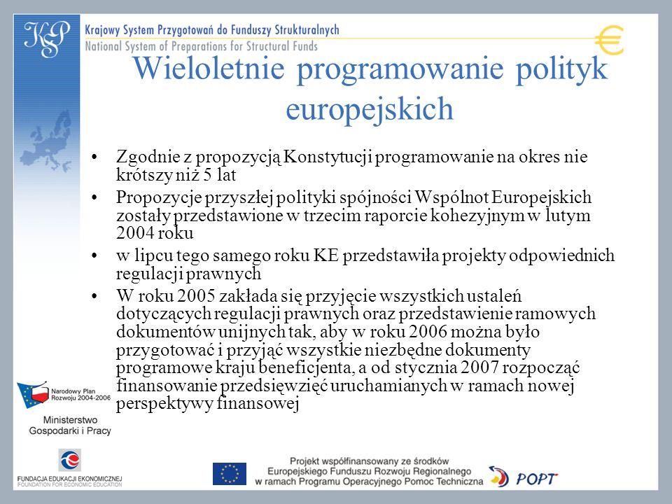 Wieloletnie programowanie polityk europejskich