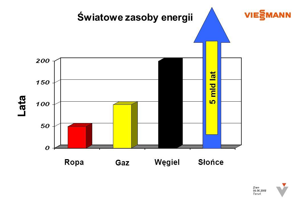 Światowe zasoby energii