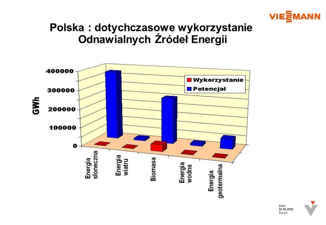 Polska : dotychczasowe wykorzystanie Odnawialnych Źródeł Energii