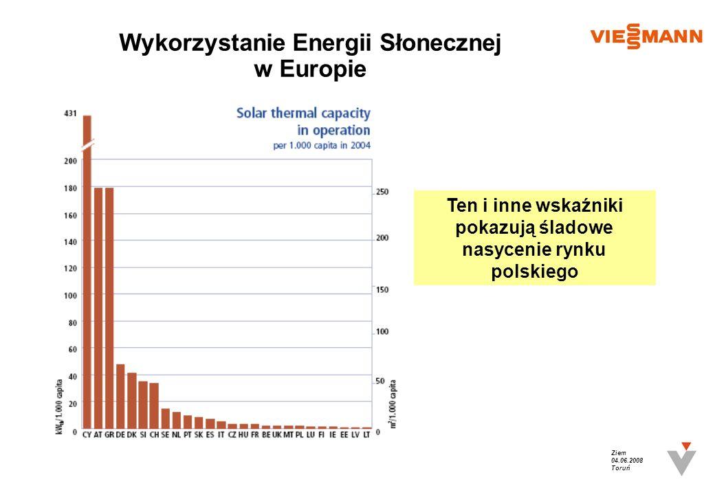 Wykorzystanie Energii Słonecznej w Europie