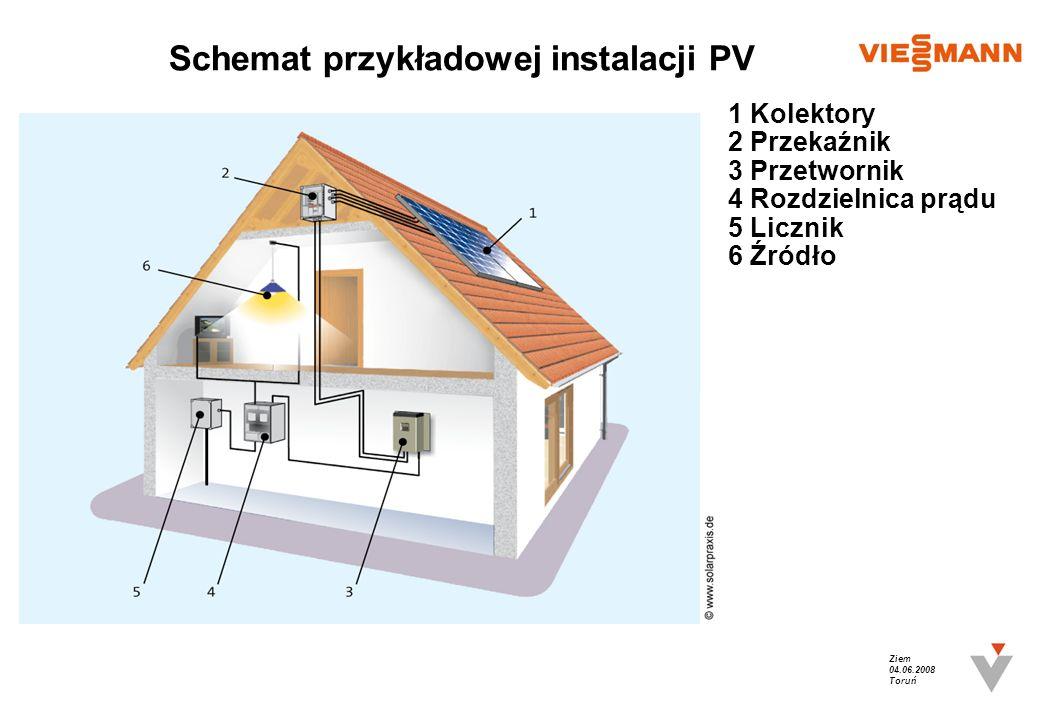 Schemat przykładowej instalacji PV