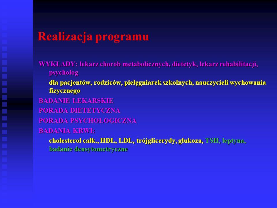 Realizacja programu WYKŁADY: lekarz chorób metabolicznych, dietetyk, lekarz rehabilitacji, psycholog.
