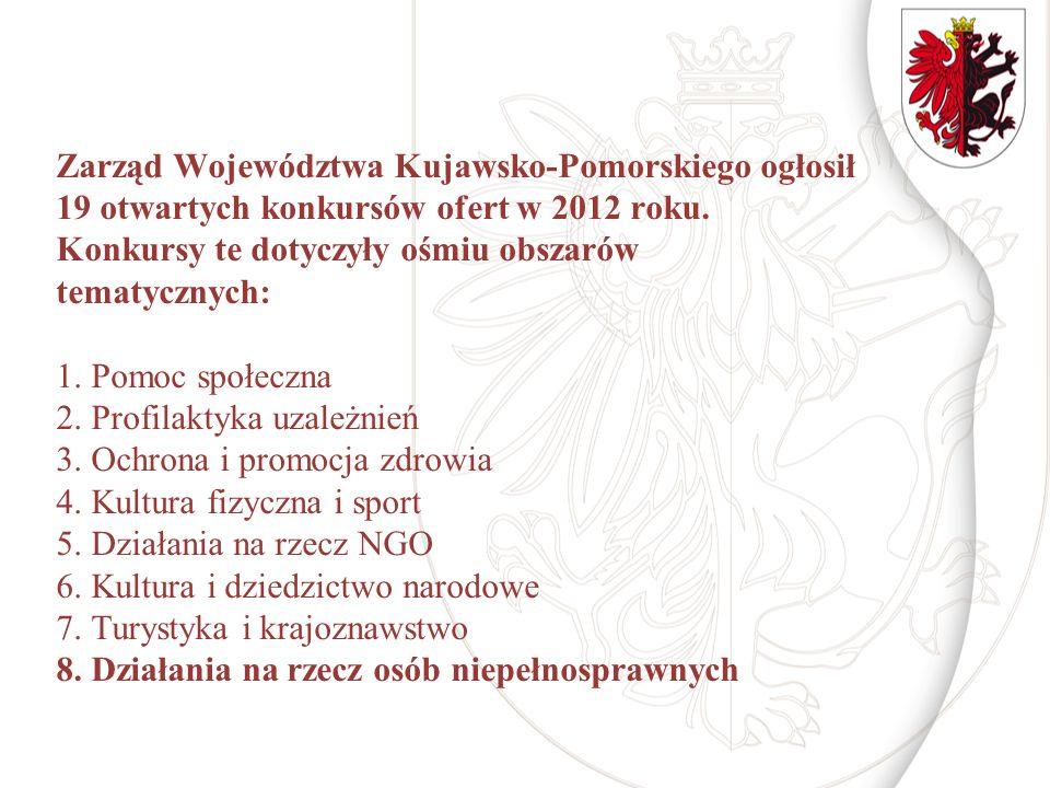 Zarząd Województwa Kujawsko-Pomorskiego ogłosił 19 otwartych konkursów ofert w 2012 roku.