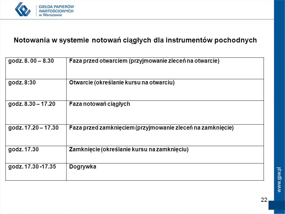 Notowania w systemie notowań ciągłych dla instrumentów pochodnych