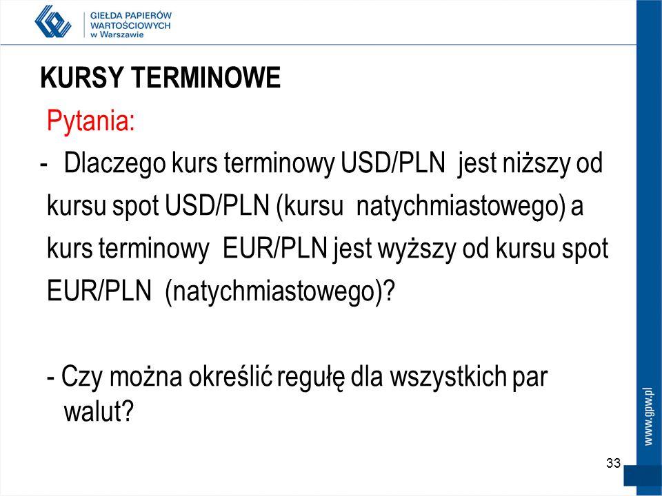 KURSY TERMINOWE Pytania: Dlaczego kurs terminowy USD/PLN jest niższy od. kursu spot USD/PLN (kursu natychmiastowego) a.