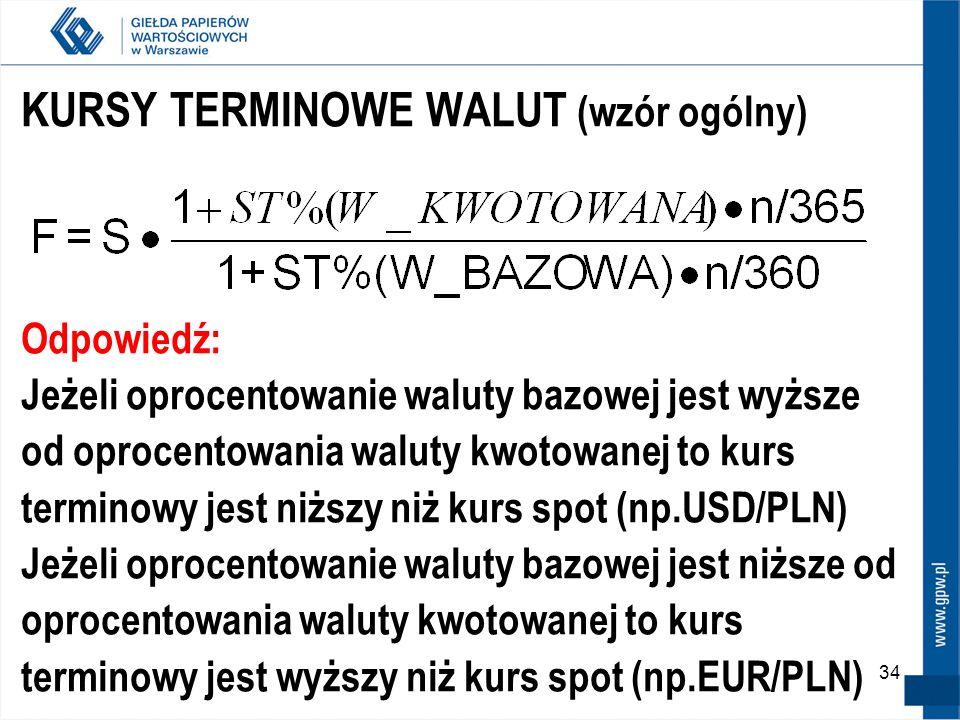 KURSY TERMINOWE WALUT (wzór ogólny)
