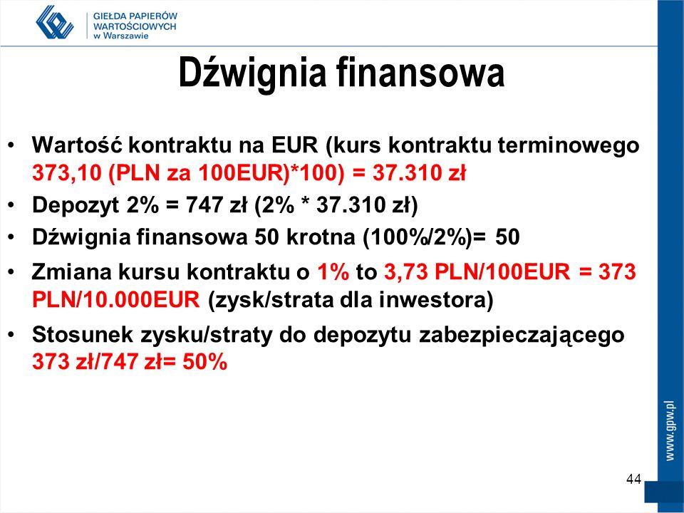 Dźwignia finansowa Wartość kontraktu na EUR (kurs kontraktu terminowego 373,10 (PLN za 100EUR)*100) = 37.310 zł.
