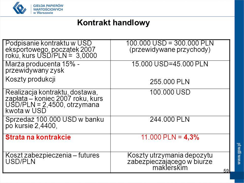 Kontrakt handlowy Podpisanie kontraktu w USD eksportowego, początek 2007 roku, kurs USD/PLN = 3,0000.