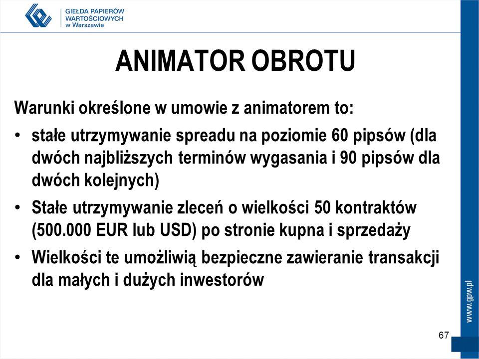 ANIMATOR OBROTU Warunki określone w umowie z animatorem to: