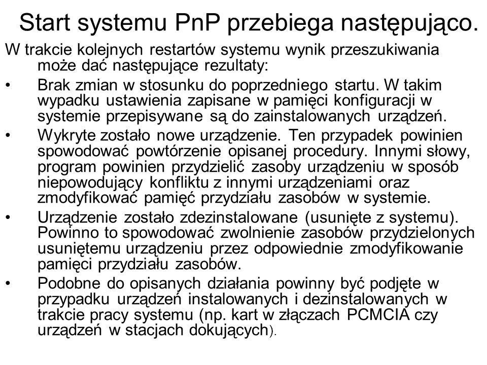 Start systemu PnP przebiega następująco.
