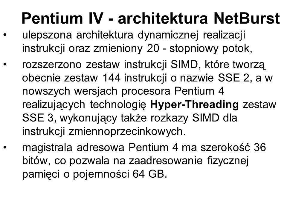 Pentium IV - architektura NetBurst