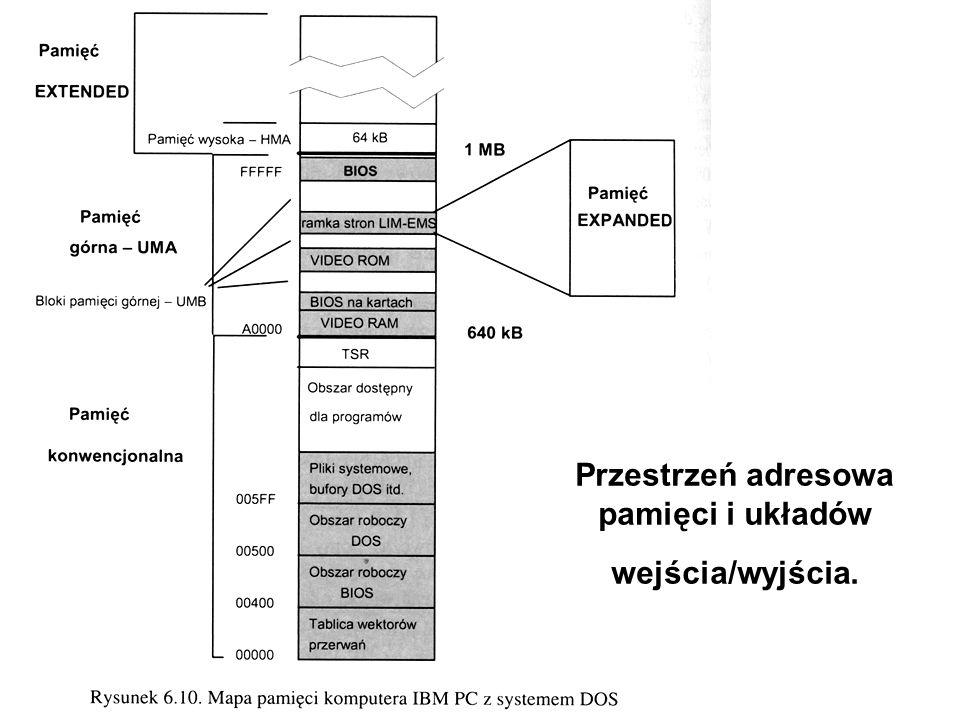 Przestrzeń adresowa pamięci i układów wejścia/wyjścia.
