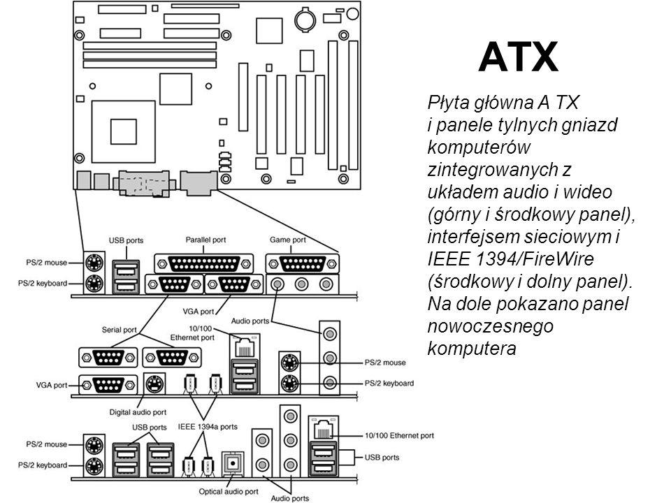 ATX Płyta główna A TX.