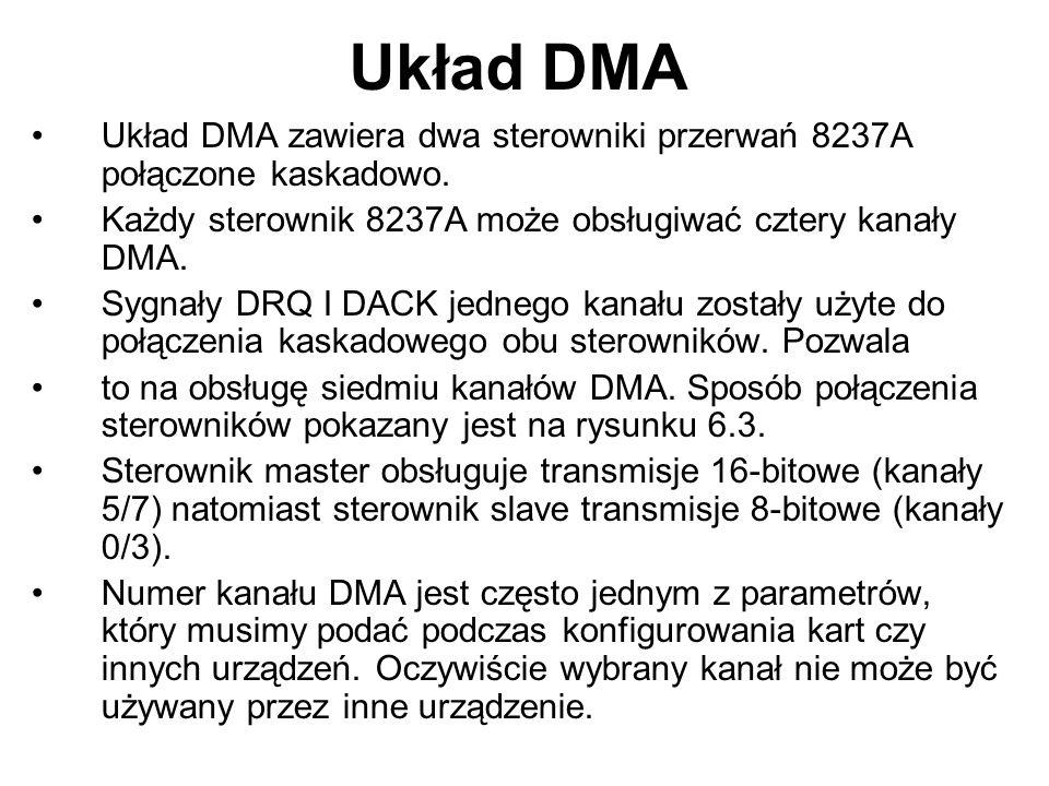 Układ DMAUkład DMA zawiera dwa sterowniki przerwań 8237A połączone kaskadowo. Każdy sterownik 8237A może obsługiwać cztery kanały DMA.